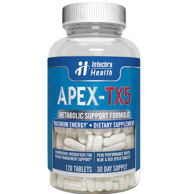 Struggling to Lose Weight? Use APEX TX5